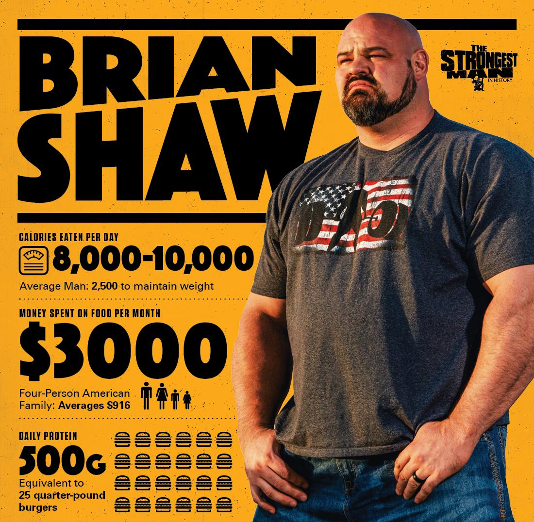 Eat Like Brian Shaw   HISTORY