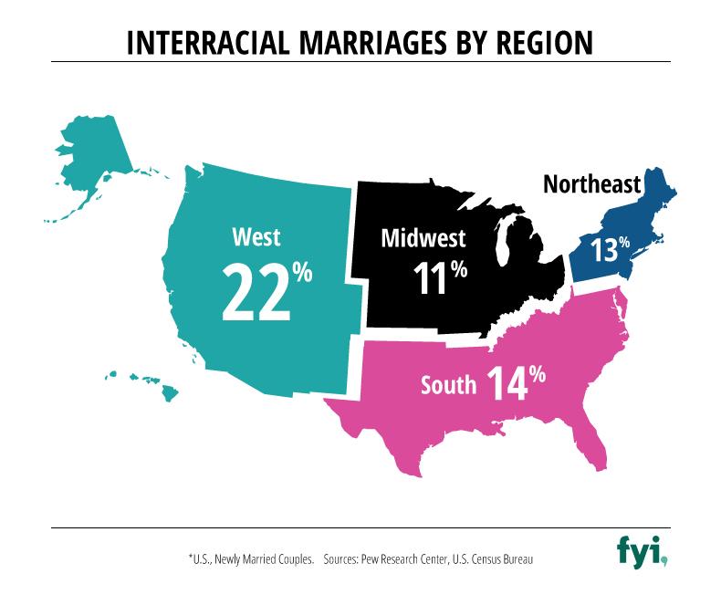 Bride-and-Prejudice-Interracial-By-Region-Graphic